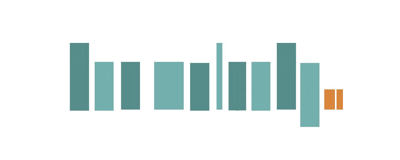 Dan Mulcahy LTD Logo